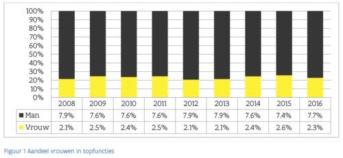 Schermafbeelding%202018-12-15%20om%2017.12.18.png