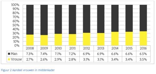 Schermafbeelding%202018-12-15%20om%2017.12.27.png