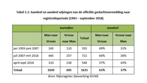 geslachtsvermelding%20%282%29.png