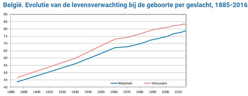 levensverwachting%20%282%29.png