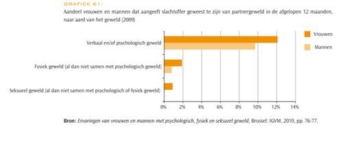 statistiek%201a.png